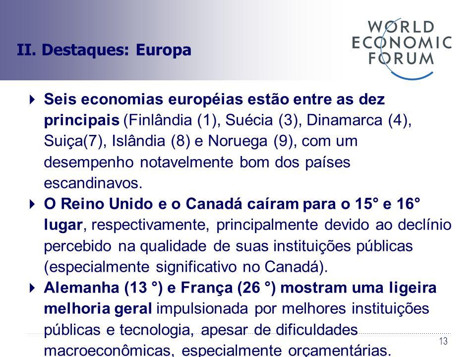 13 II. Destaques: Europa Seis economias européias estão entre as dez principais (Finlândia (1), Suécia (3), Dinamarca (4), Suiça(7), Islândia (8) e No