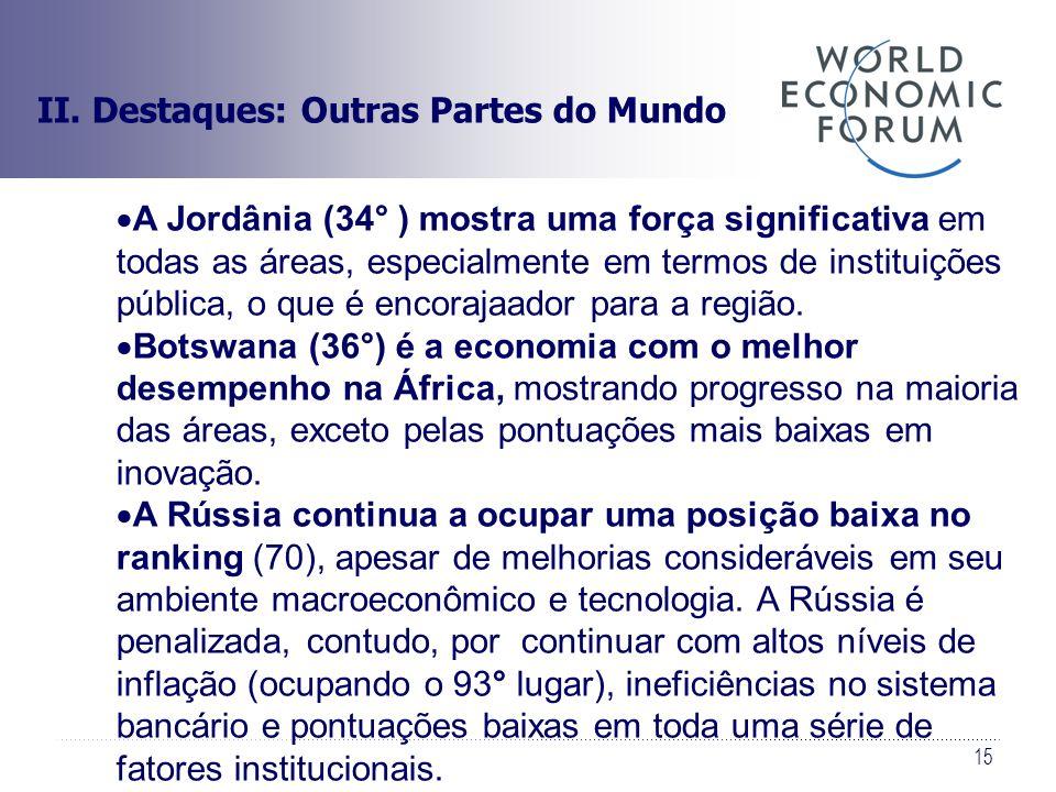 15 II. Destaques: Outras Partes do Mundo A Jordânia (34° ) mostra uma força significativa em todas as áreas, especialmente em termos de instituições p