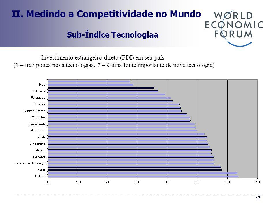 17 II. Medindo a Competitividade no Mundo Sub-Índice Tecnologiaa Investimento estrangeiro direto (FDI) em seu país (1 = traz pouca nova tecnologiaa, 7