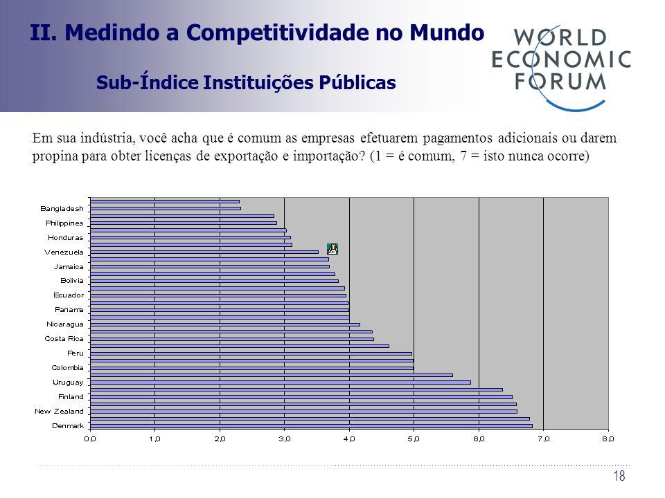 18 II. Medindo a Competitividade no Mundo Sub-Índice Instituições Públicas Em sua indústria, você acha que é comum as empresas efetuarem pagamentos ad