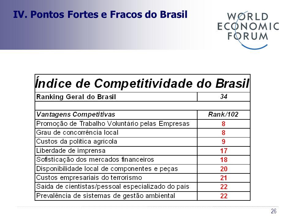 26 IV. Pontos Fortes e Fracos do Brasil