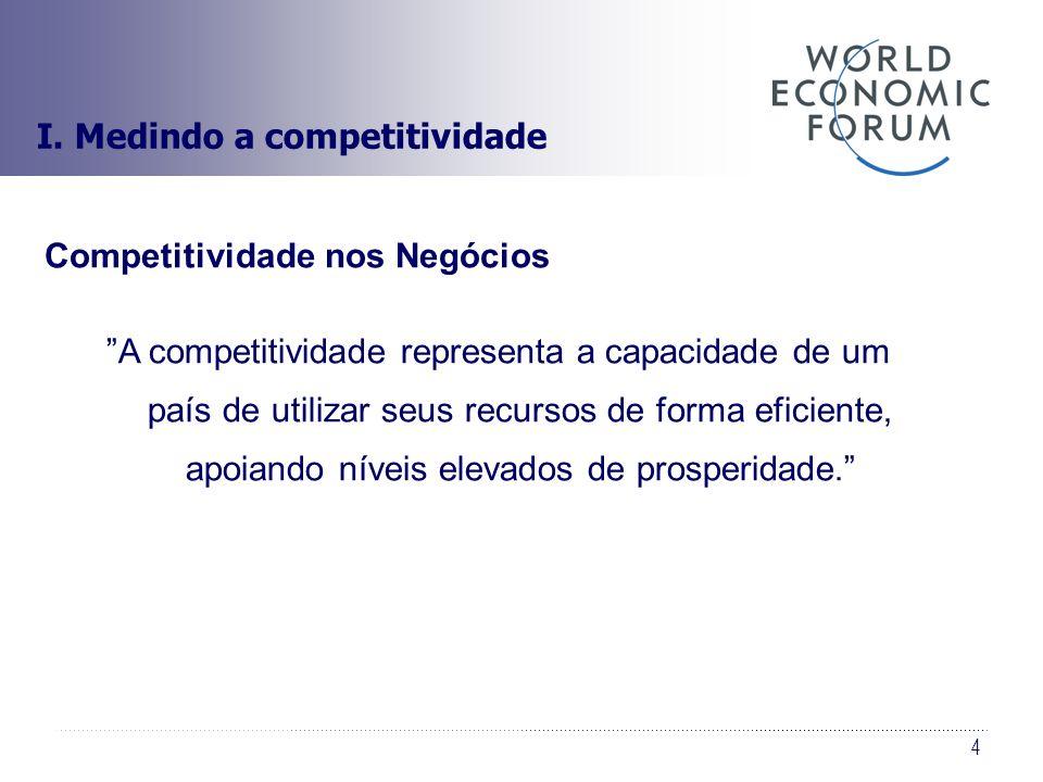 4 Competitividade nos Negócios I. Medindo a competitividade A competitividade representa a capacidade de um país de utilizar seus recursos de forma ef