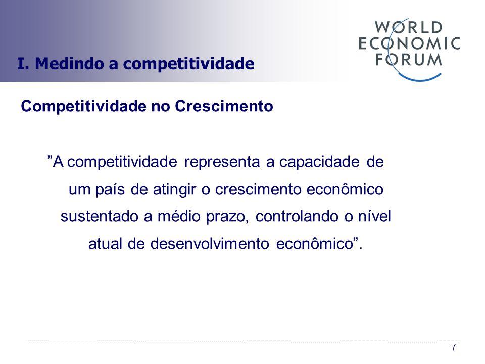 7 Competitividade no Crescimento I. Medindo a competitividade A competitividade representa a capacidade de um país de atingir o crescimento econômico