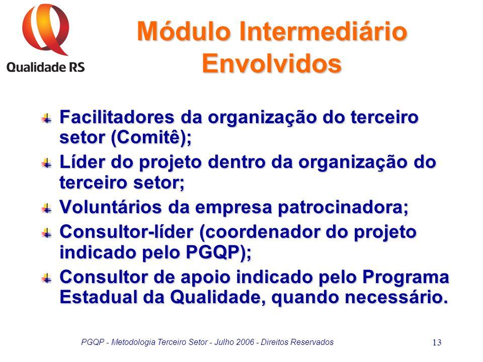 PGQP - Metodologia Terceiro Setor - Julho 2006 - Direitos Reservados 13 Módulo Intermediário Envolvidos Facilitadores da organização do terceiro setor