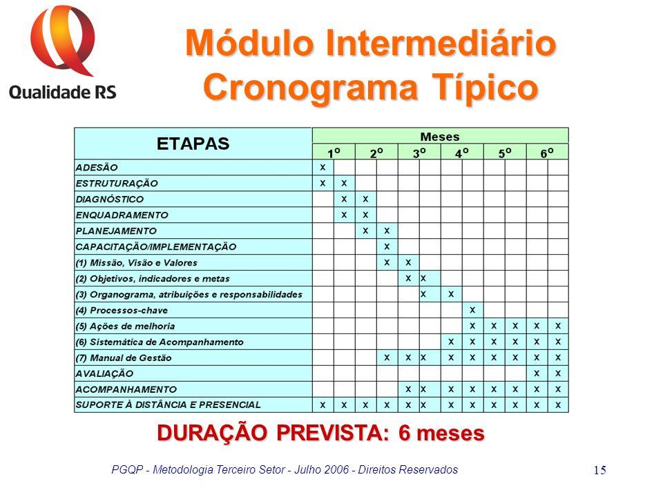 PGQP - Metodologia Terceiro Setor - Julho 2006 - Direitos Reservados 15 Módulo Intermediário Cronograma Típico DURAÇÃO PREVISTA: 6 meses