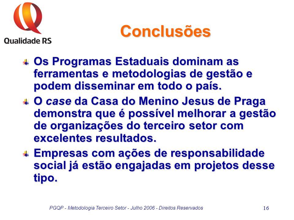 PGQP - Metodologia Terceiro Setor - Julho 2006 - Direitos Reservados 16 Conclusões Os Programas Estaduais dominam as ferramentas e metodologias de ges
