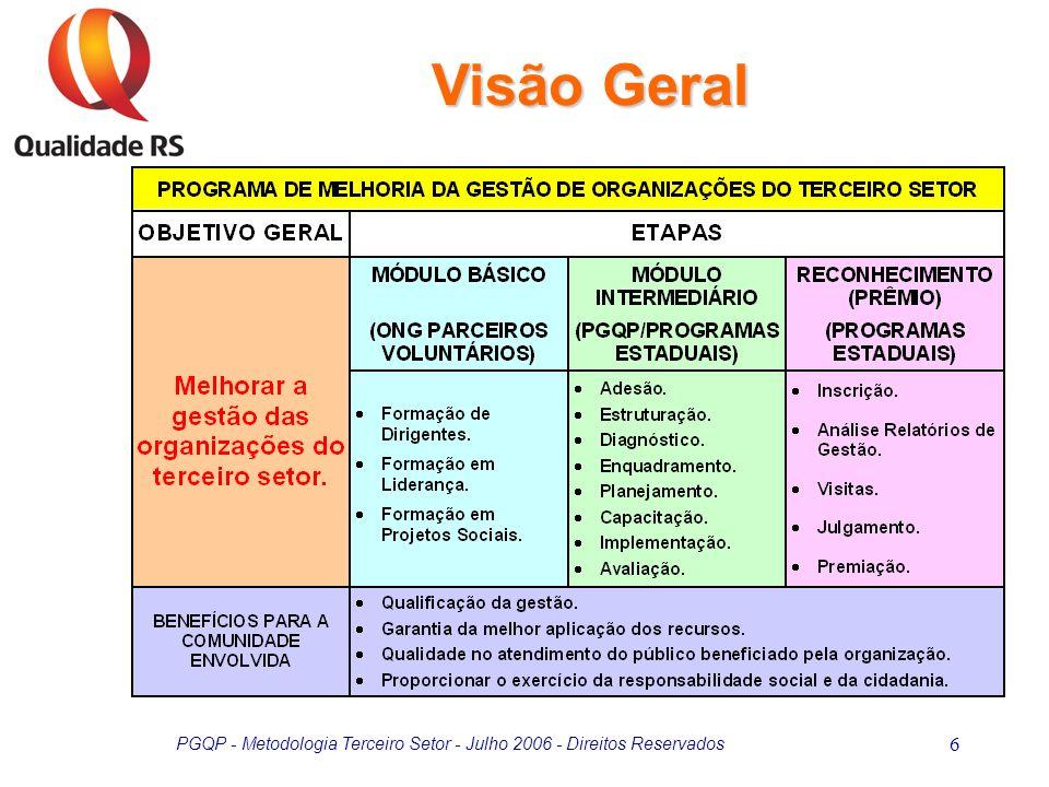 PGQP - Metodologia Terceiro Setor - Julho 2006 - Direitos Reservados 17