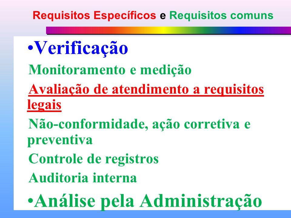 Verificação Monitoramento e medição Avaliação de atendimento a requisitos legais Não-conformidade, ação corretiva e preventiva Controle de registros Auditoria interna Análise pela Administração Requisitos Específicos e Requisitos comuns