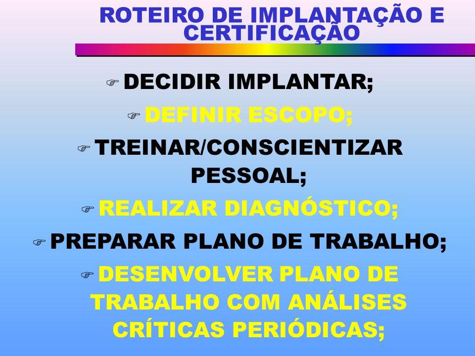 F DECIDIR IMPLANTAR; F DEFINIR ESCOPO; F TREINAR/CONSCIENTIZAR PESSOAL; F REALIZAR DIAGNÓSTICO; F PREPARAR PLANO DE TRABALHO; F DESENVOLVER PLANO DE TRABALHO COM ANÁLISES CRÍTICAS PERIÓDICAS; ROTEIRO DE IMPLANTAÇÃO E CERTIFICAÇÃO