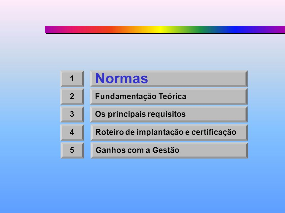 1 Normas 2Fundamentação Teórica 3Os principais requisitos 4Roteiro de implantação e certificação 5Ganhos com a Gestão