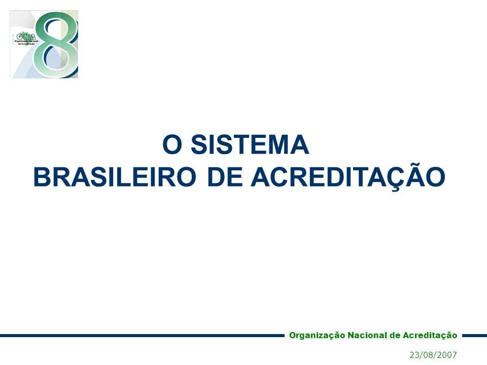 Organização Nacional de Acreditação 23/08/2007 Busca voluntária da qualidade Processo de construção de equipe Educação da direção e corpo funcional Instrumento de gerenciamento Aspectos Relevantes da Acreditação