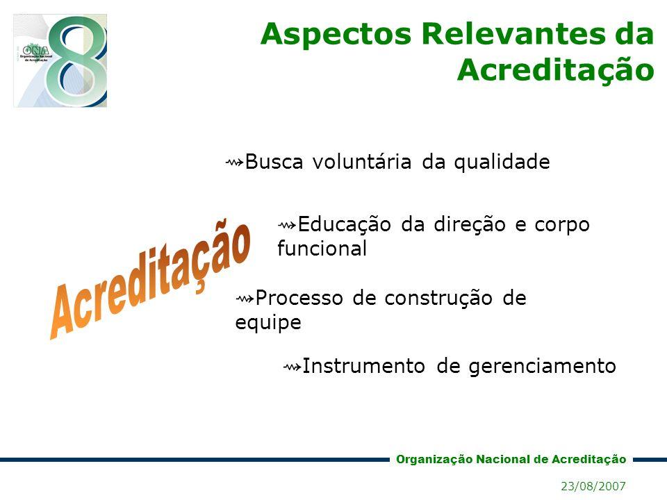 Organização Nacional de Acreditação 23/08/2007 1991 1999 Iniciativas Nacionais de Acreditação no Brasil