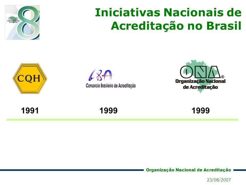 Organização Nacional de Acreditação 23/08/2007 Sociedade civil sem finalidade econômica; Funções: o Coordenar o Sistema Brasileiro de Acreditação; o Definir sistemática de avaliação; o Elaborar padrões de qualidade; o Capacitar multiplicadores e facilitadores.
