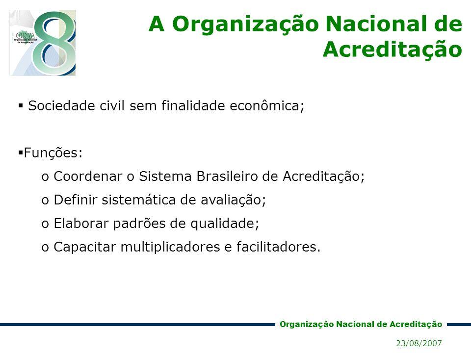 Organização Nacional de Acreditação 23/08/2007 Entidades Fundadoras - Conselho de Administração