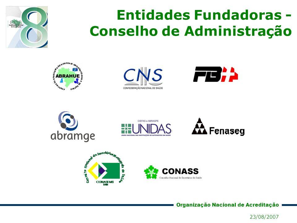 Organização Nacional de Acreditação 23/08/2007 Processo de Certificação