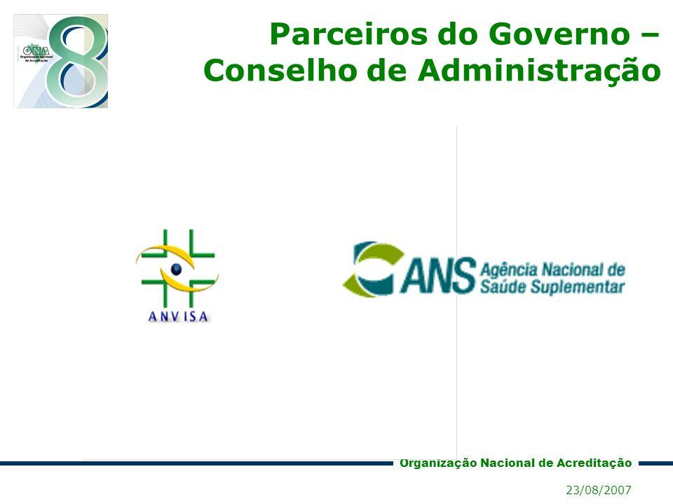 Organização Nacional de Acreditação 23/08/2007 RegiãoCertificaçõesEstados Norte0,79%PA Nordeste7,93%PB,MA,BA, CE,SE C.