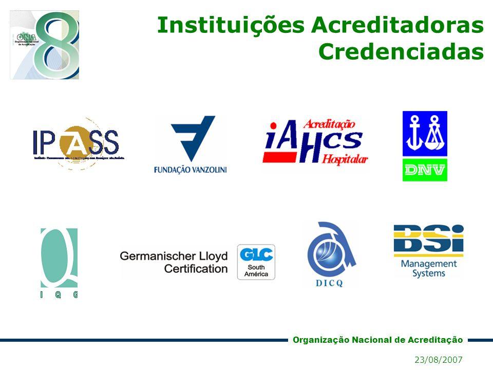Organização Nacional de Acreditação 23/08/2007 Processo de Certificação Avaliação para a Certificação