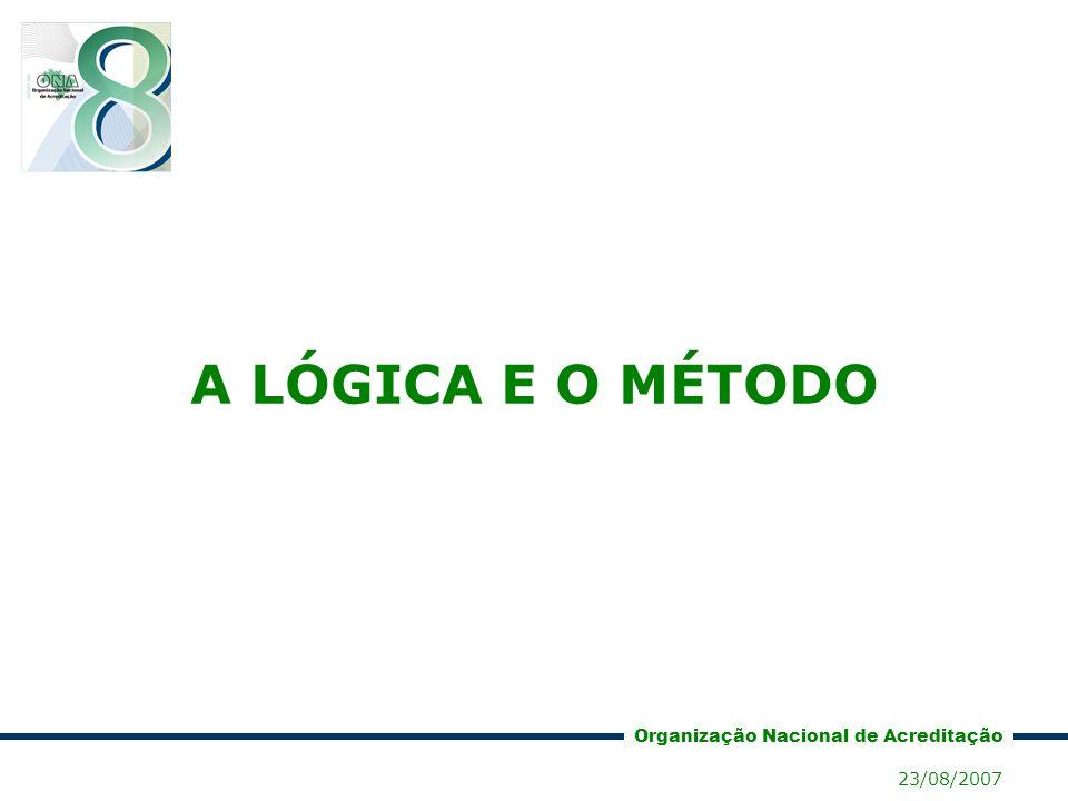 Organização Nacional de Acreditação 23/08/2007 CONSCIENTIZAÇÃO + INICIATIVA QUALIDADE AVALIAÇÃO ACREDITAÇÃOCOMPETITIVIDADE Buscando a Competitividade