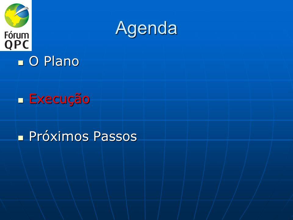 Agenda O Plano O Plano Execução Execução Próximos Passos Próximos Passos