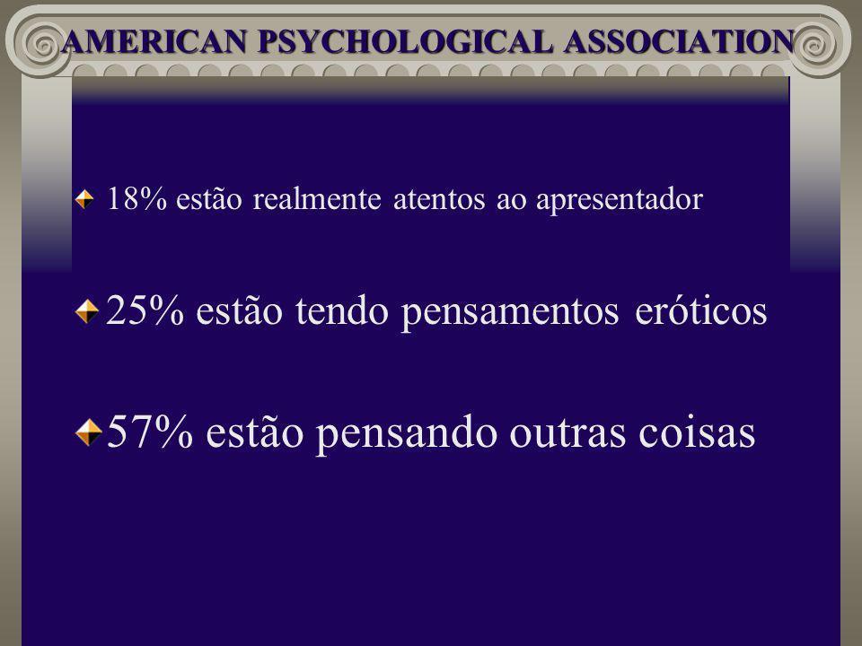AMERICAN PSYCHOLOGICAL ASSOCIATION 18% estão realmente atentos ao apresentador 25% estão tendo pensamentos eróticos 57% estão pensando outras coisas