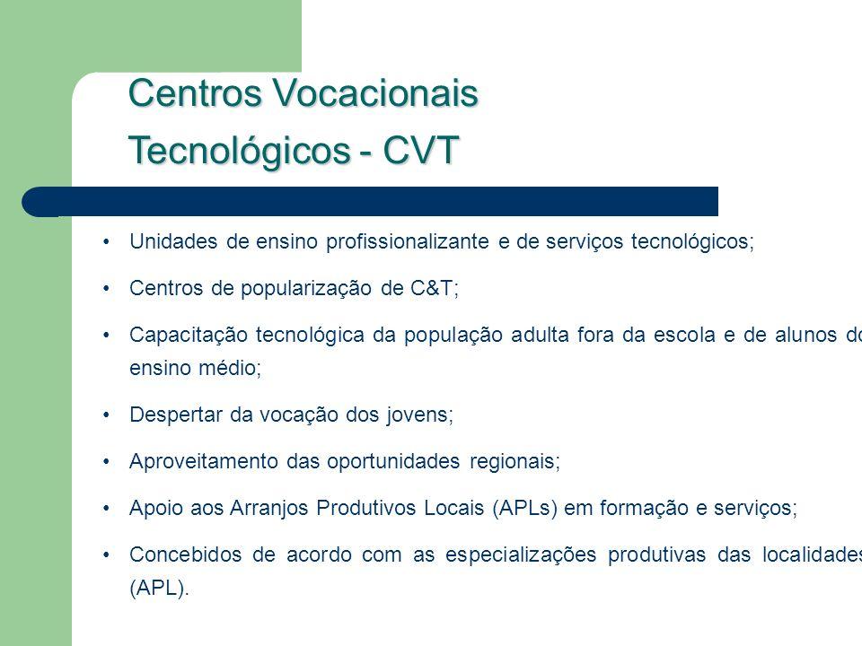 Unidades de ensino profissionalizante e de serviços tecnológicos; Centros de popularização de C&T; Capacitação tecnológica da população adulta fora da