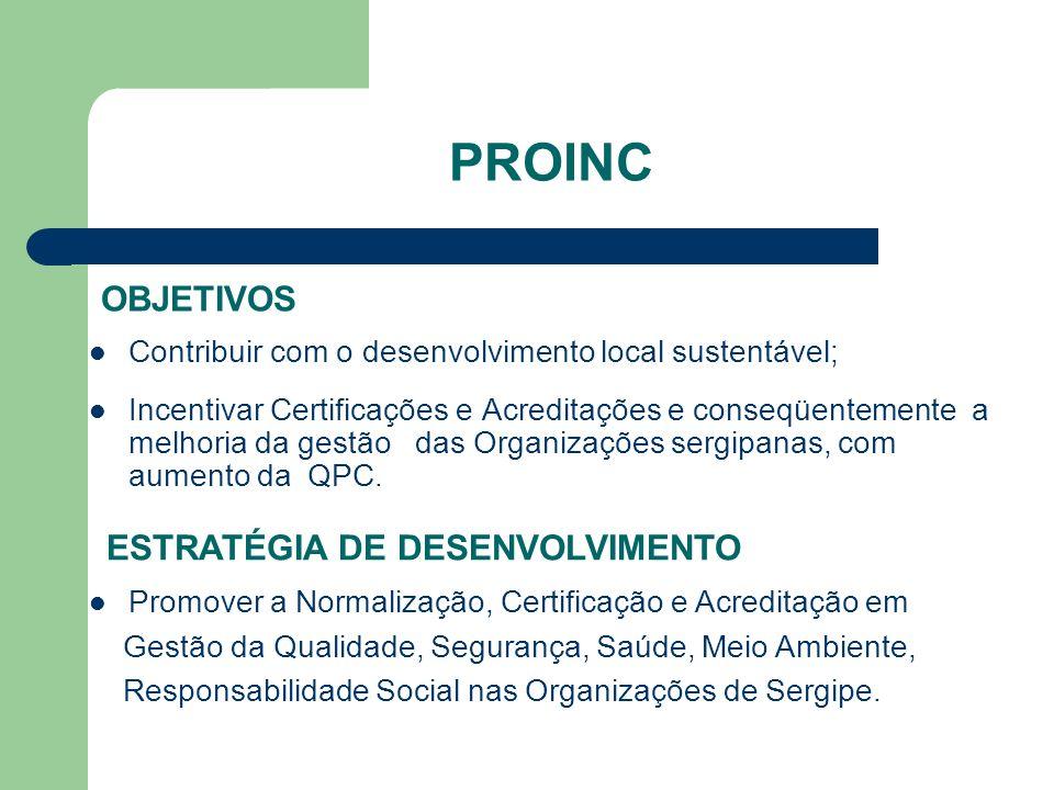 PROINC Contribuir com o desenvolvimento local sustentável; Incentivar Certificações e Acreditações e conseqüentemente a melhoria da gestão das Organiz