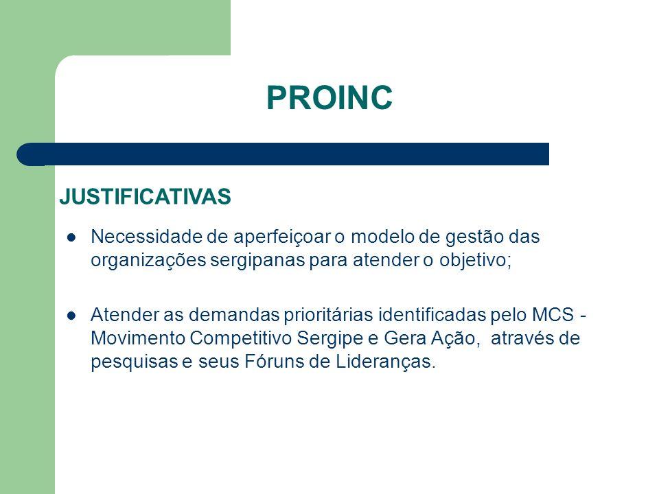 PROINC JUSTIFICATIVAS Necessidade de aperfeiçoar o modelo de gestão das organizações sergipanas para atender o objetivo; Atender as demandas prioritár