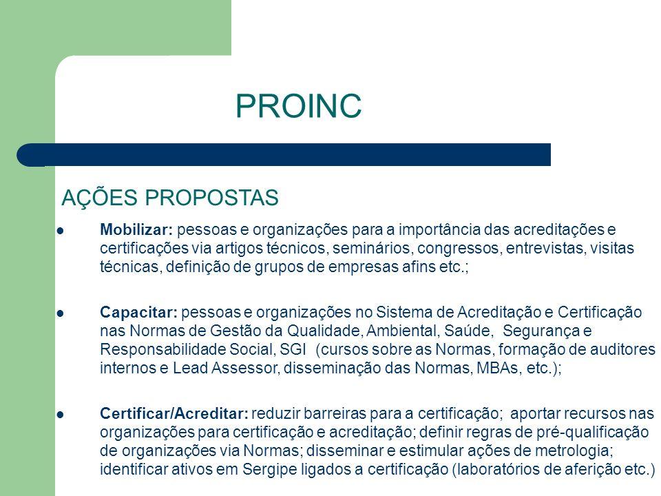 AÇÕES PROPOSTAS Mobilizar: pessoas e organizações para a importância das acreditações e certificações via artigos técnicos, seminários, congressos, en