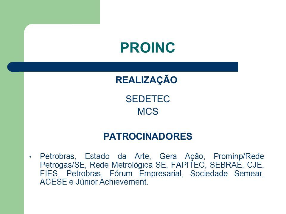 REALIZAÇÃO SEDETEC MCS PATROCINADORES Petrobras, Estado da Arte, Gera Ação, Prominp/Rede Petrogas/SE, Rede Metrológica SE, FAPITEC, SEBRAE, CJE, FIES,