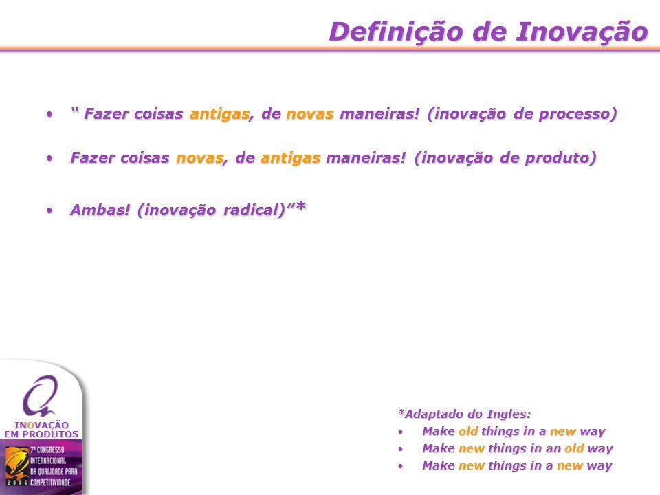 INOVAÇÃO EM PRODUTOS Definição de Inovação Fazer coisas antigas, de novas maneiras! (inovação de processo) Fazer coisas antigas, de novas maneiras! (i