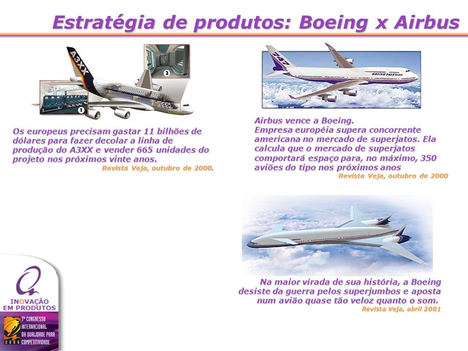 INOVAÇÃO EM PRODUTOS Estratégia de produtos: Boeing x Airbus Na maior virada de sua história, a Boeing desiste da guerra pelos superjumbos e aposta nu