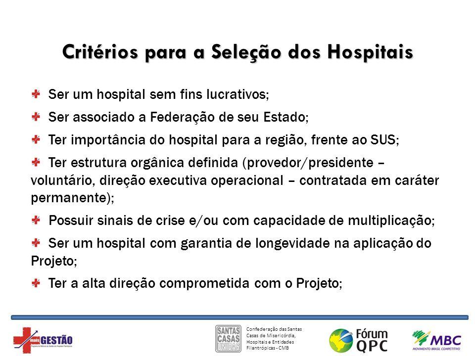 Confederação das Santas Casas de Misericórdia, Hospitais e Entidades Filantrópicas - CMB Critérios para a Seleção dos Hospitais Ter importância do hos