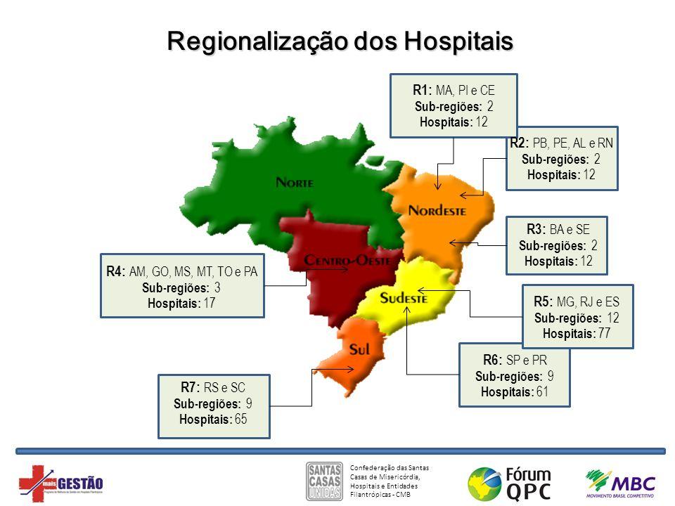 Confederação das Santas Casas de Misericórdia, Hospitais e Entidades Filantrópicas - CMB R1: MA, PI e CE Sub-regiões: 2 Hospitais: 12 R2: PB, PE, AL e