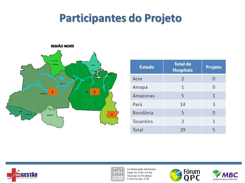 Confederação das Santas Casas de Misericórdia, Hospitais e Entidades Filantrópicas - CMB 3 Participantes do Projeto Estado Total de Hospitais Projeto