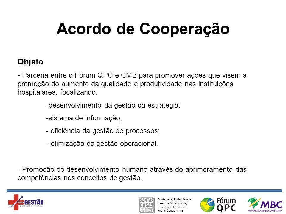 Confederação das Santas Casas de Misericórdia, Hospitais e Entidades Filantrópicas - CMB Acordo de Cooperação Objeto - Parceria entre o Fórum QPC e CM