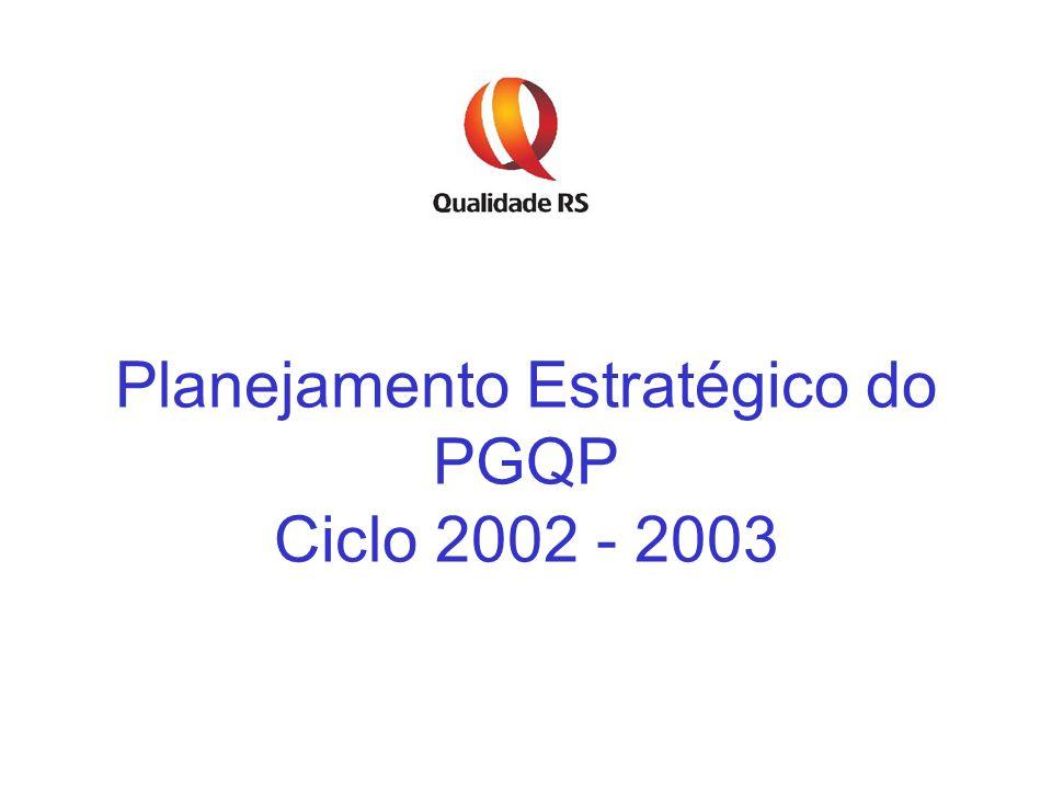 Planejamento Estratégico do PGQP Ciclo 2002 - 2003