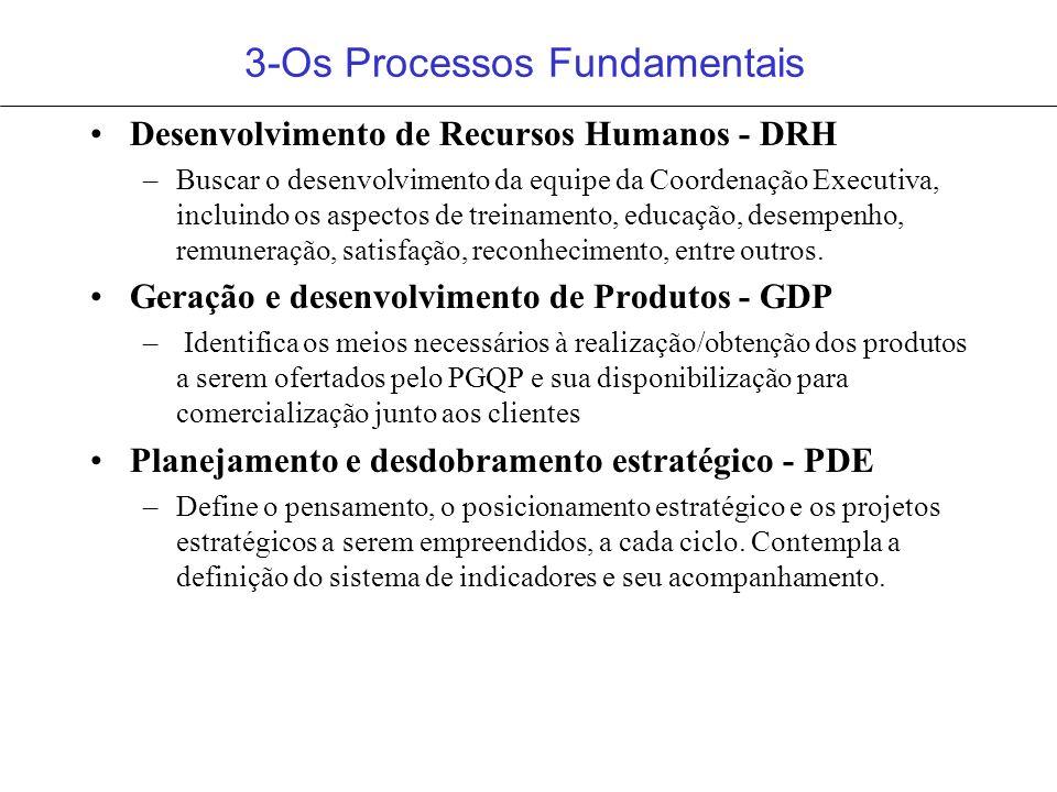 Desenvolvimento de Recursos Humanos - DRH –Buscar o desenvolvimento da equipe da Coordenação Executiva, incluindo os aspectos de treinamento, educação