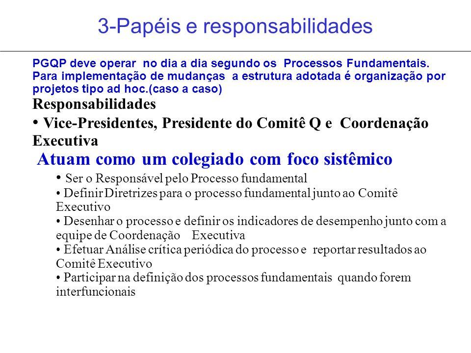 3-Papéis e responsabilidades PGQP deve operar no dia a dia segundo os Processos Fundamentais. Para implementação de mudanças a estrutura adotada é org
