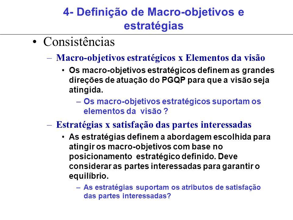4- Definição de Macro-objetivos e estratégias Consistências –Macro-objetivos estratégicos x Elementos da visão Os macro-objetivos estratégicos definem