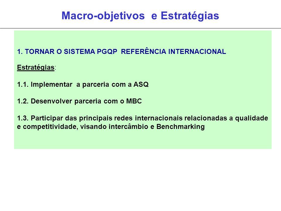 1. TORNAR O SISTEMA PGQP REFERÊNCIA INTERNACIONAL Estratégias: 1.1. Implementar a parceria com a ASQ 1.2. Desenvolver parceria com o MBC 1.3. Particip