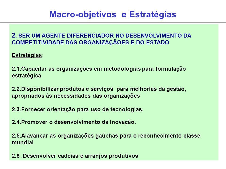 2. SER UM AGENTE DIFERENCIADOR NO DESENVOLVIMENTO DA COMPETITIVIDADE DAS ORGANIZAÇÃOES E DO ESTADO Estratégias: 2.1.Capacitar as organizações em metod