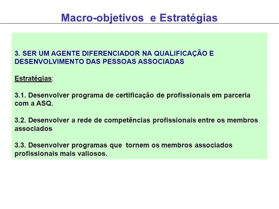 3. SER UM AGENTE DIFERENCIADOR NA QUALIFICAÇÃO E DESENVOLVIMENTO DAS PESSOAS ASSOCIADAS Estratégias: 3.1. Desenvolver programa de certificação de prof