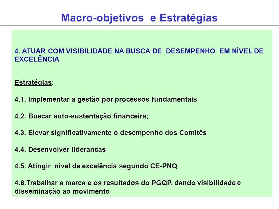 4. ATUAR COM VISIBILIDADE NA BUSCA DE DESEMPENHO EM NÍVEL DE EXCELÊNCIA Estratégias: 4.1. Implementar a gestão por processos fundamentais 4.2. Buscar