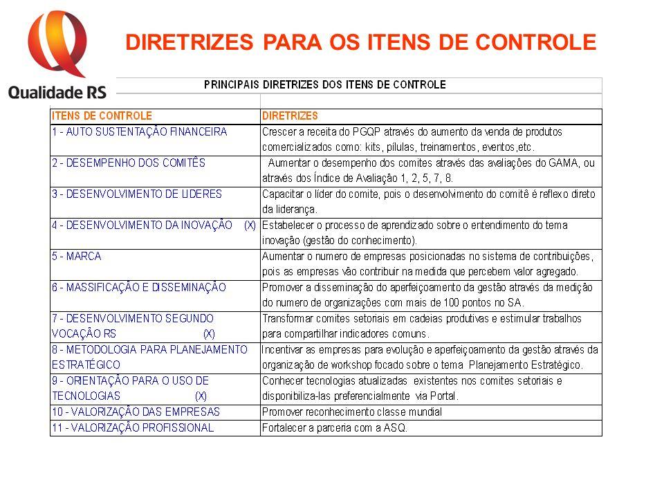 DIRETRIZES PARA OS ITENS DE CONTROLE