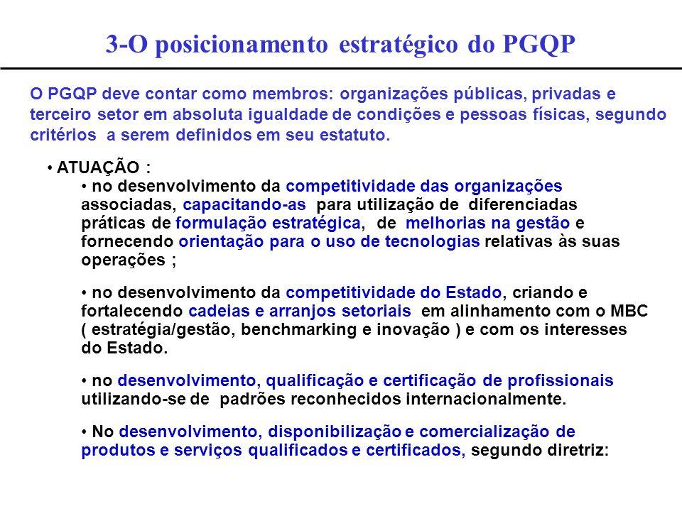 3-O posicionamento estratégico do PGQP ATUAÇÃO : no desenvolvimento da competitividade das organizações associadas, capacitando-as para utilização de