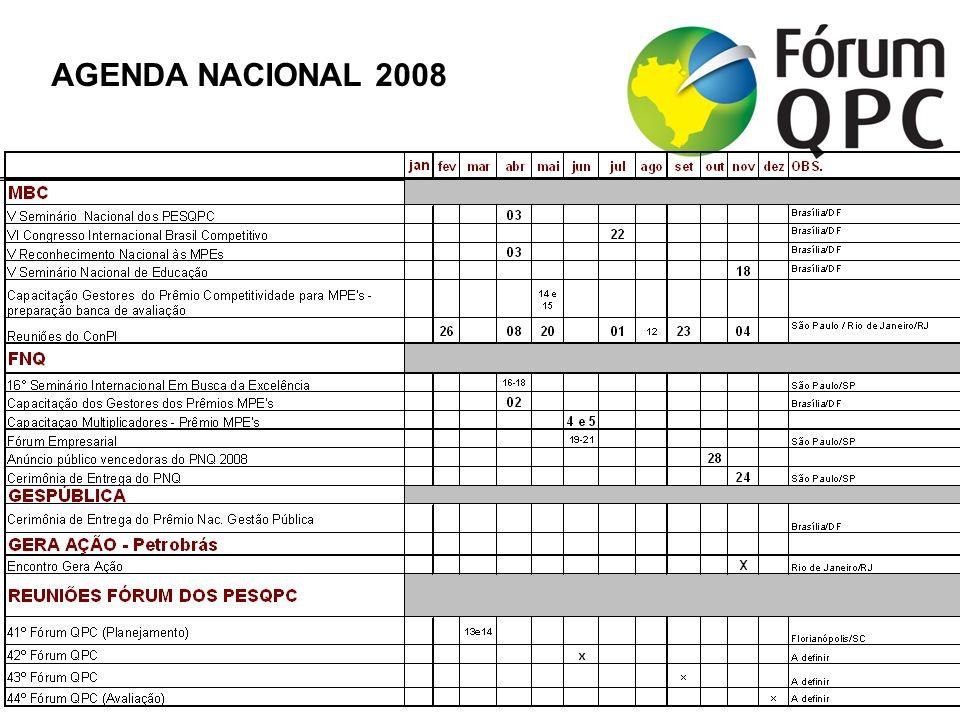 AGENDA NACIONAL 2008