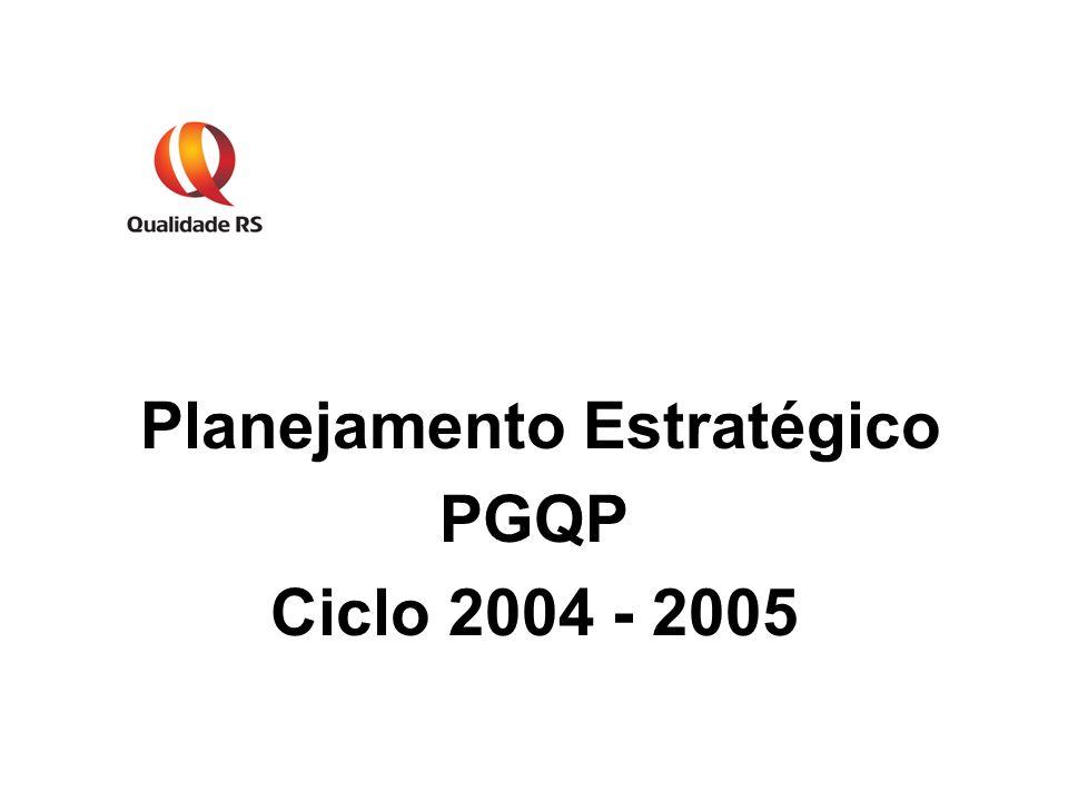 Ciclo do Planejamento Estratégico - O processo e suas etapas GESTÃO E APRENDIZADO Tão importante quanto a concepção estratégica é o acompanhamento da adequação das estratégias às mudanças no ambiente, o grau de realizações dos projetos e os resultados obtidos nos indicadores.