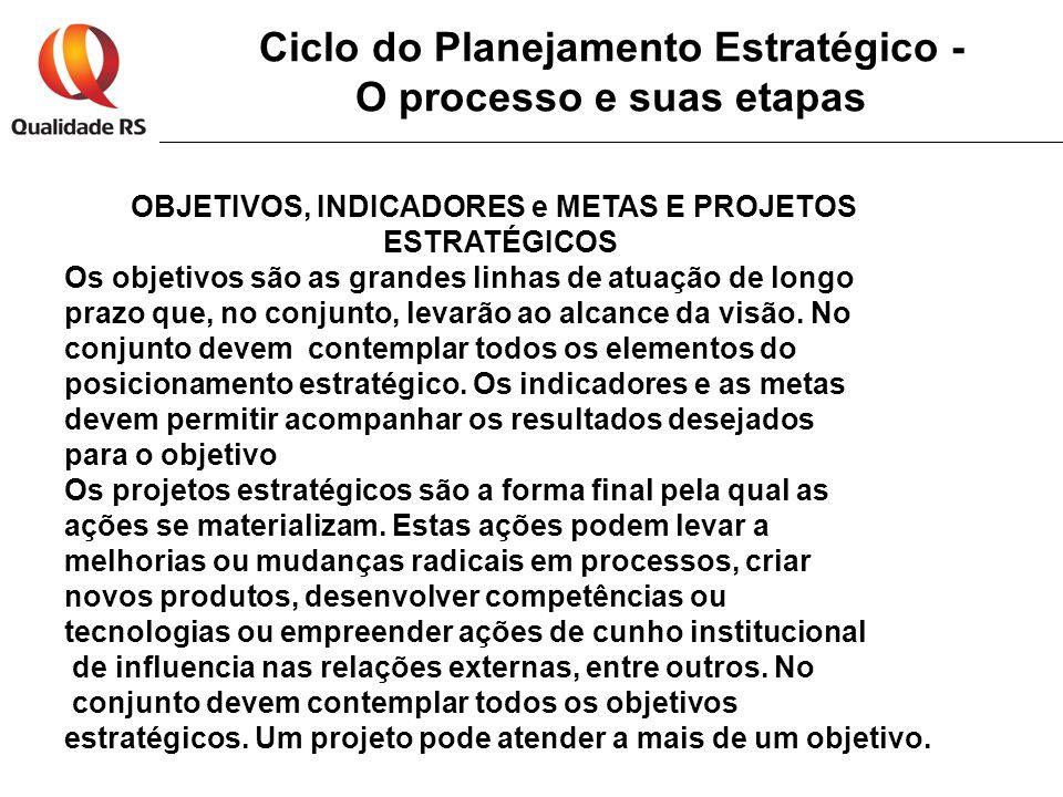 Ciclo do Planejamento Estratégico - O processo e suas etapas OBJETIVOS, INDICADORES e METAS E PROJETOS ESTRATÉGICOS Os objetivos são as grandes linhas