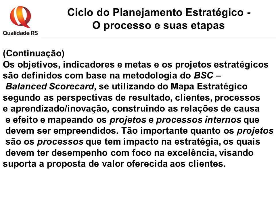 Ciclo do Planejamento Estratégico - O processo e suas etapas (Continuação) Os objetivos, indicadores e metas e os projetos estratégicos são definidos