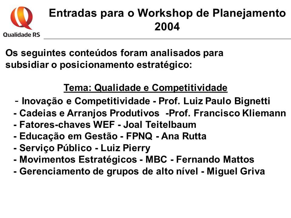 Entradas para o Workshop de Planejamento 2004 Os seguintes conteúdos foram analisados para subsidiar o posicionamento estratégico: Tema: Qualidade e C